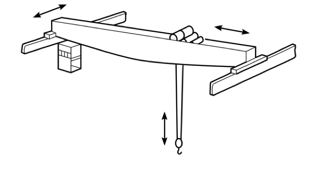 3 motions of an overhead electric bridge crane