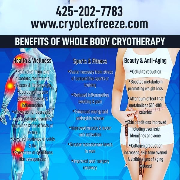 Here are just a few benefits of #cryotherapy  https://www.healthline.com/health/cryotherapy-benefits#risks-and-side-effects  Www.cryolexfreeze.com  call today  425-202-7783 and schedule your next appointment with cryolexfreeze and start to feel better!!! #cryohealth #cryotherapy #kirklandcryotherapy #TOTEMLAKEcryo #kirkland #totemlake #bellevue #redmond #cryo #freezeforhealth #frostyourself #freeze #recovery #skincare #health #betterbody #betterhealth