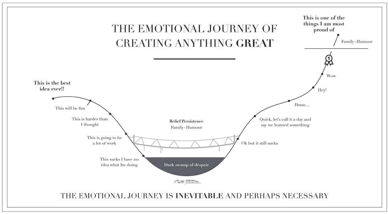 emotional journey.png
