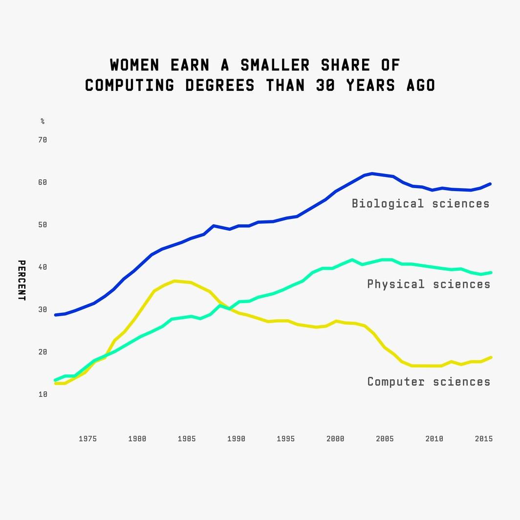women_sciences4-01.jpg