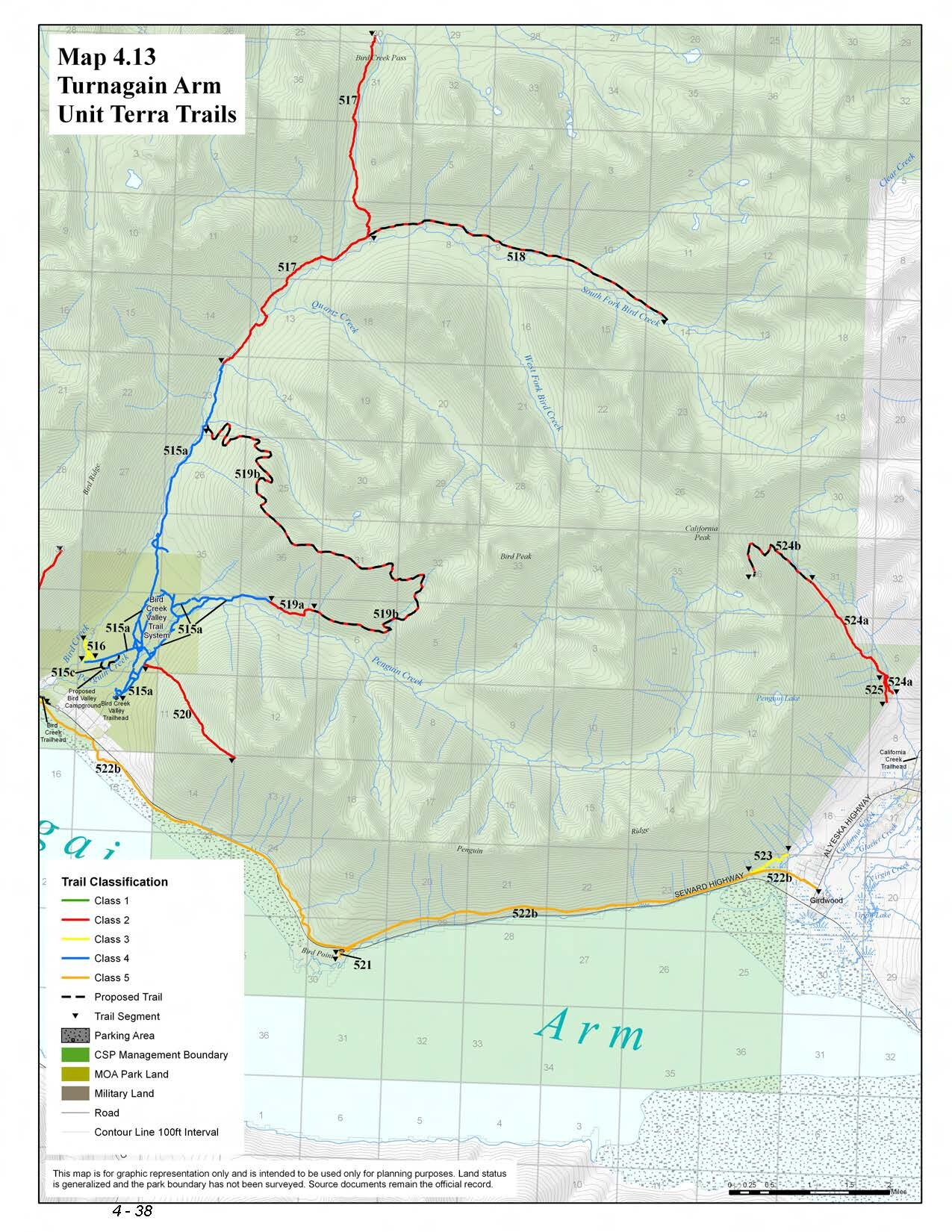 Trail Recommendation Map