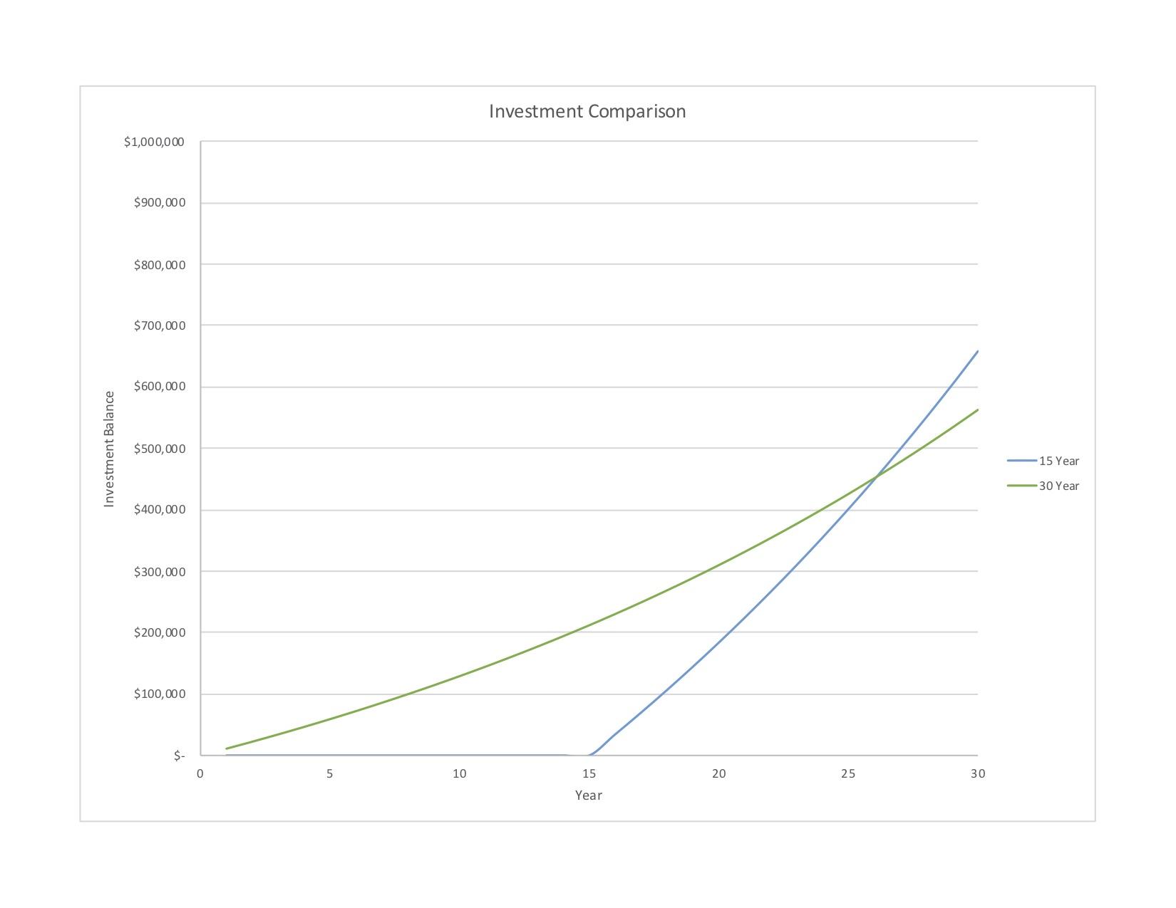 Investment Comparison.jpg