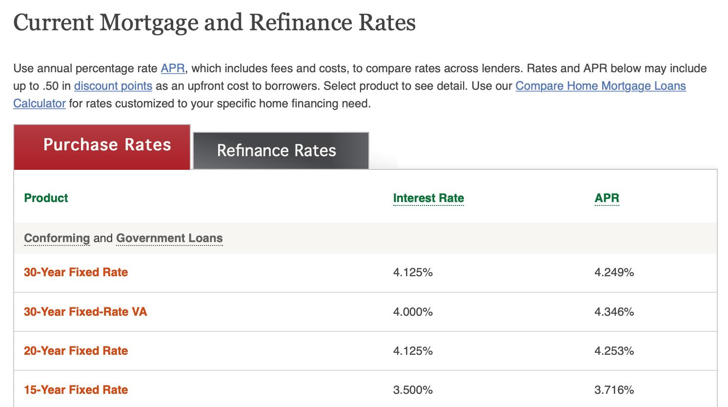 WF Rates 3.20.19.png