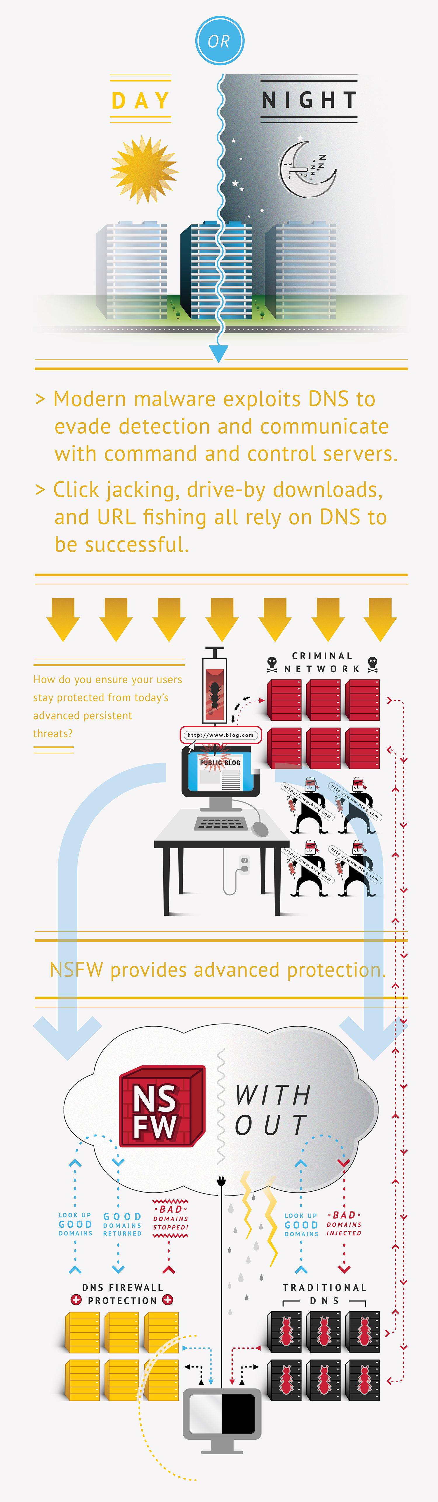 Isystematics-Infographic.jpg