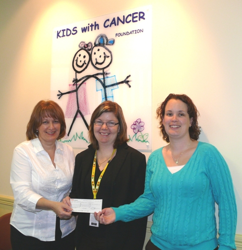 June 2007, $61,903.00 cheque presentation to The Children's Hospital at Westmead  Left to right: Vittoria, Kids with Cancer Foundation's Office Manager presents Lisa McGinty, from Westmead's Fundraising Department and Melanie Boulton, oncology social worker with the cheque to support Melanie's position at the children's hospital.   2008 $397,871   Social Worker 1-$71,296.00  Social Worker 2-$62,903.00  Oncology Fellow $101,131.00  Clinical Research Associate $57,394.00  Psychologist $101,847.00  2 laptop computers for the kids in the Oncology Ward $3,300.00   The Oncology Unit at The Children's Hospital at Westmead is the largest childhood cancer unit in NSW. Kids with Cancer Foundation is a generous and long-standing partner of The Oncology Unit's clinical and research programs and shares our commitment to saving lives and supporting children with cancer and their families.  Kids with Cancer Foundation have supported the Unit for many years and we are extremely appreciative of their hard work and efforts. The positions funded through Kids with Cancer Foundation directly benefit the children and families in our care and make an enormous difference to their lives as they travel through the cancer journey. The Foundation has the status of Founder at the hospital in recognition of their invaluable contribution to The Oncology Unit and The Children's Hospital at Westmead.
