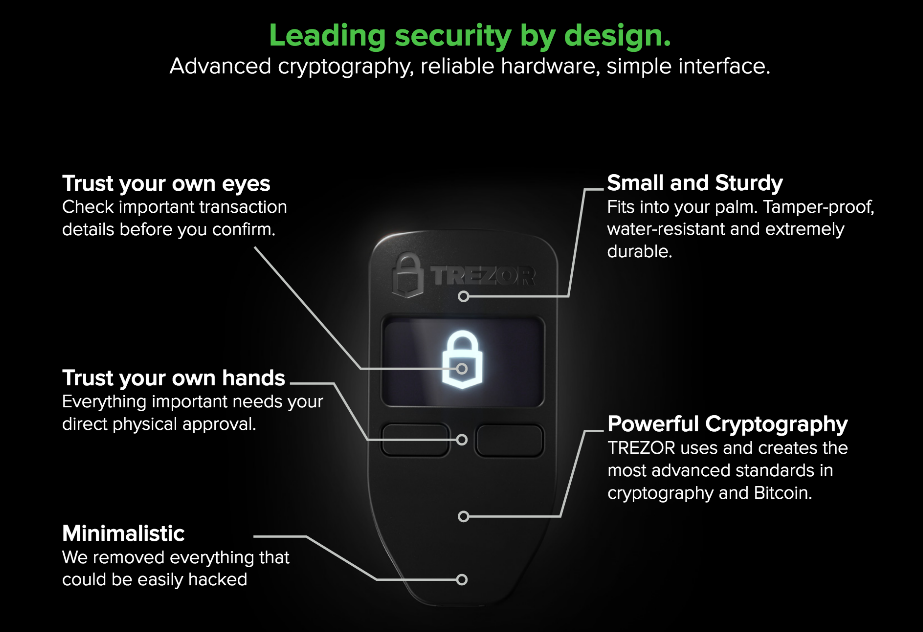 Trezor One Leading Security Bitcoin Wallet.png