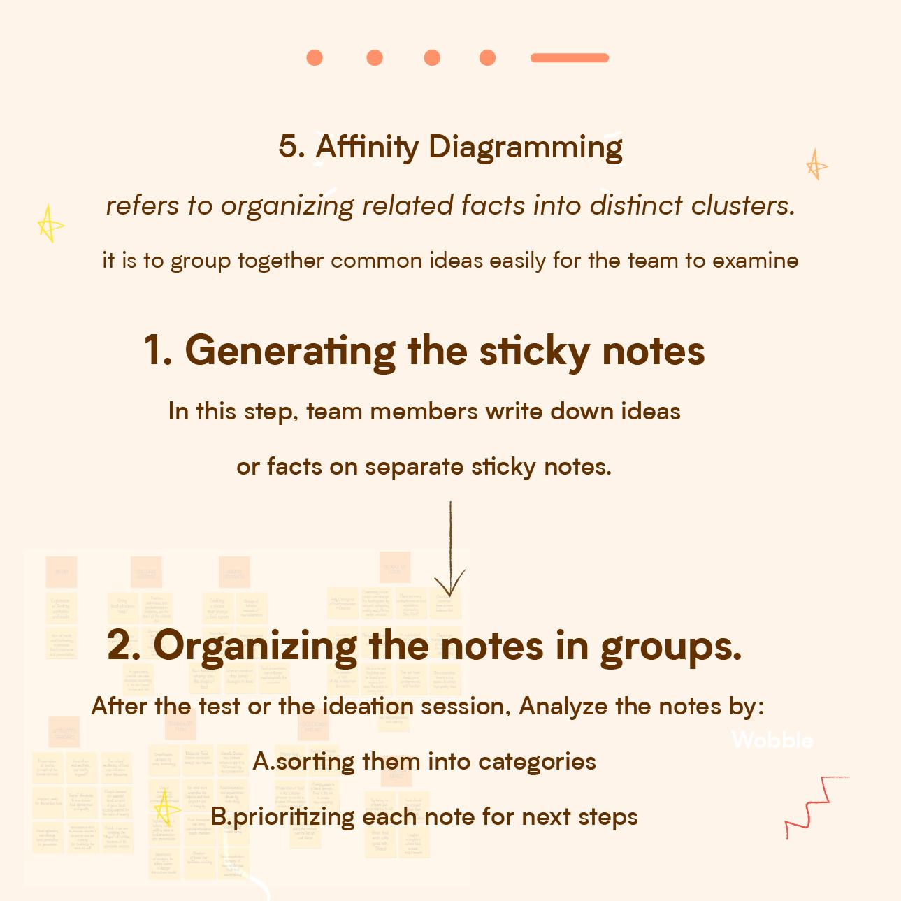 Ethnographic Affinity Diagramming