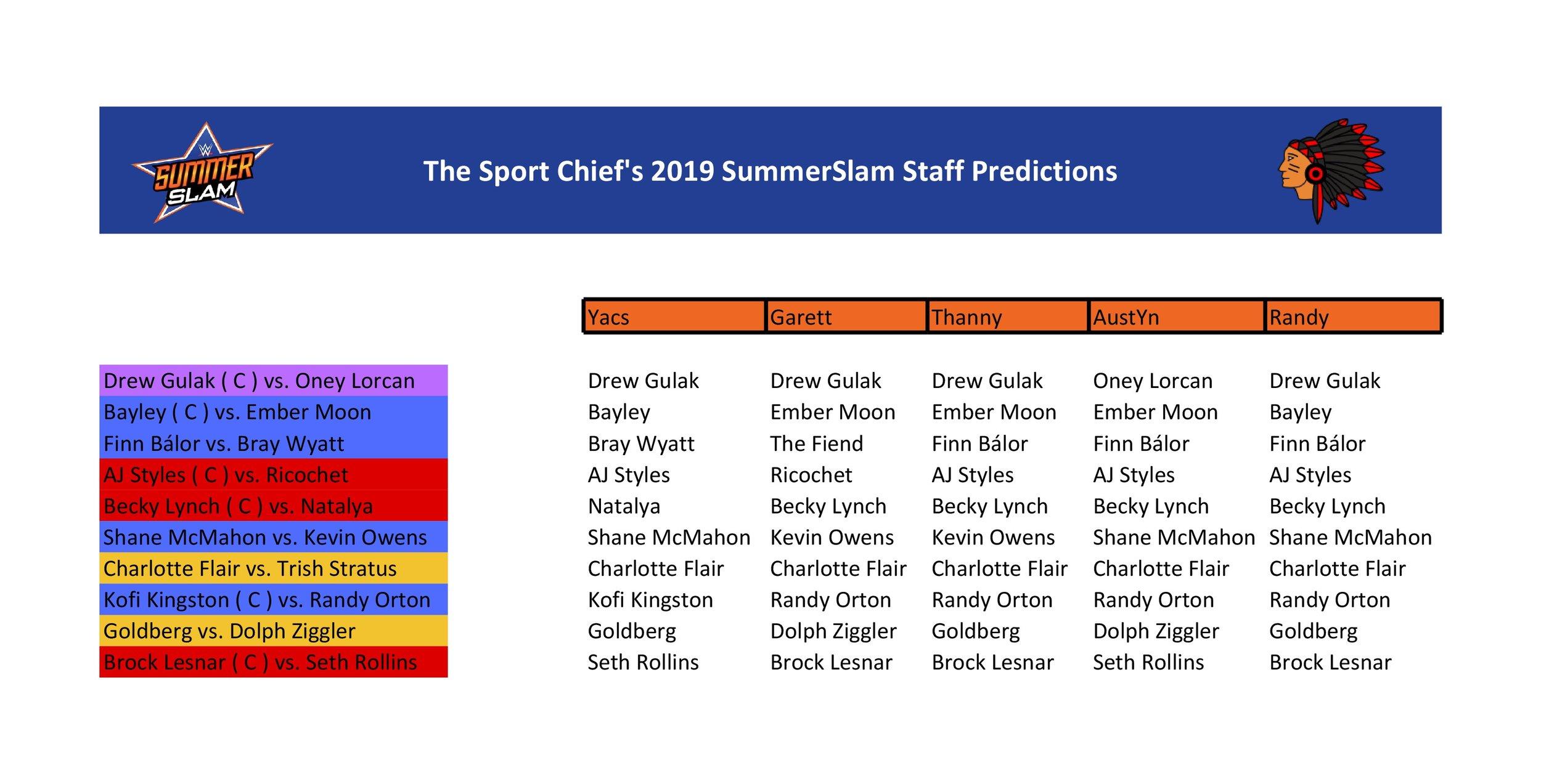 SummerSlam Predictions.jpg