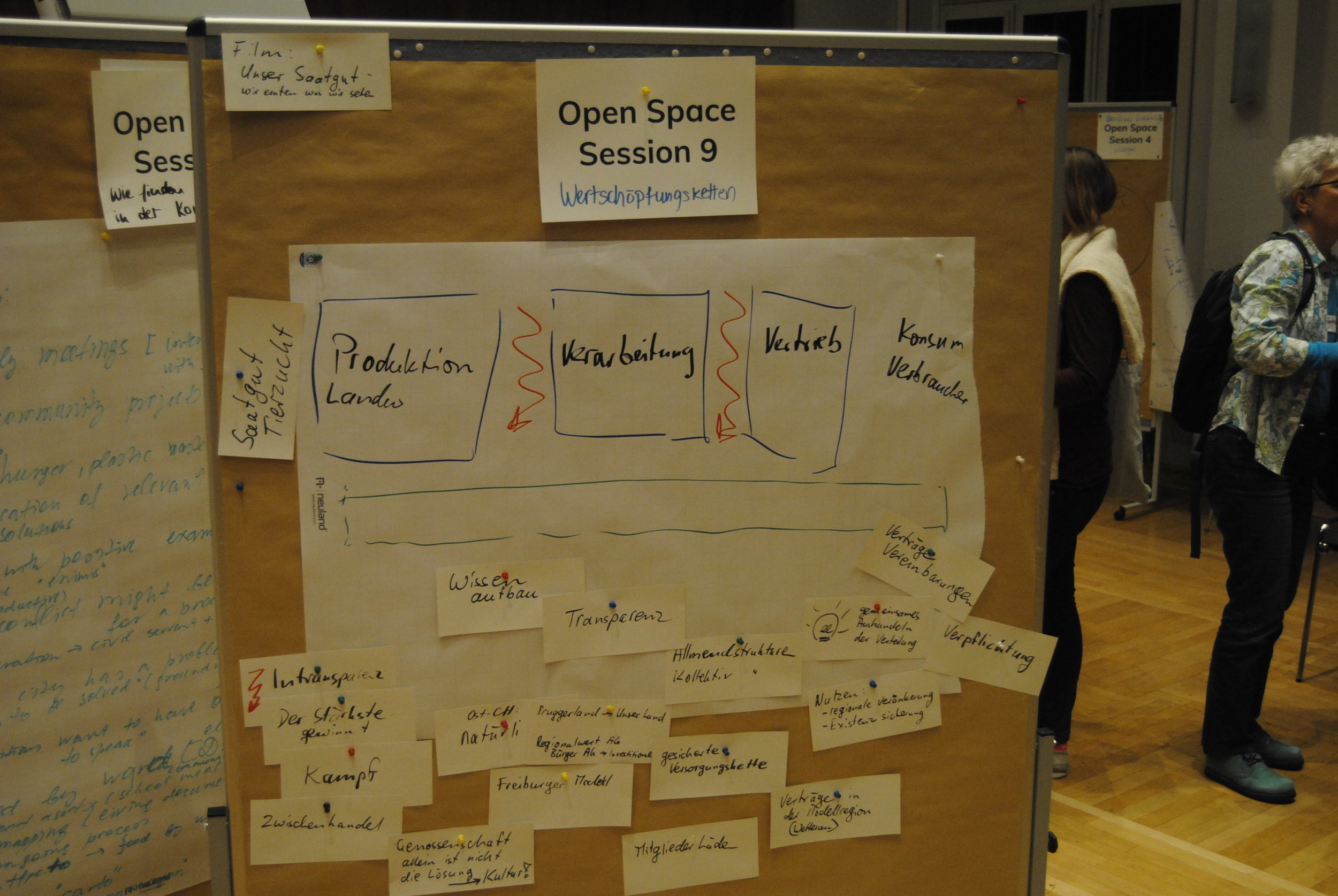 Open Space assembly board which dealt with the Value-Added Supply Chain