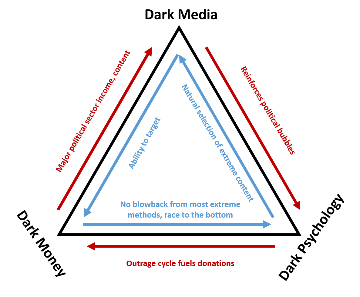 New Iron Triangle.png
