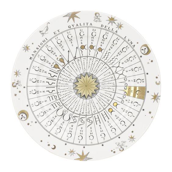 Astronomici - Wall Plate No. 4Fornasetti