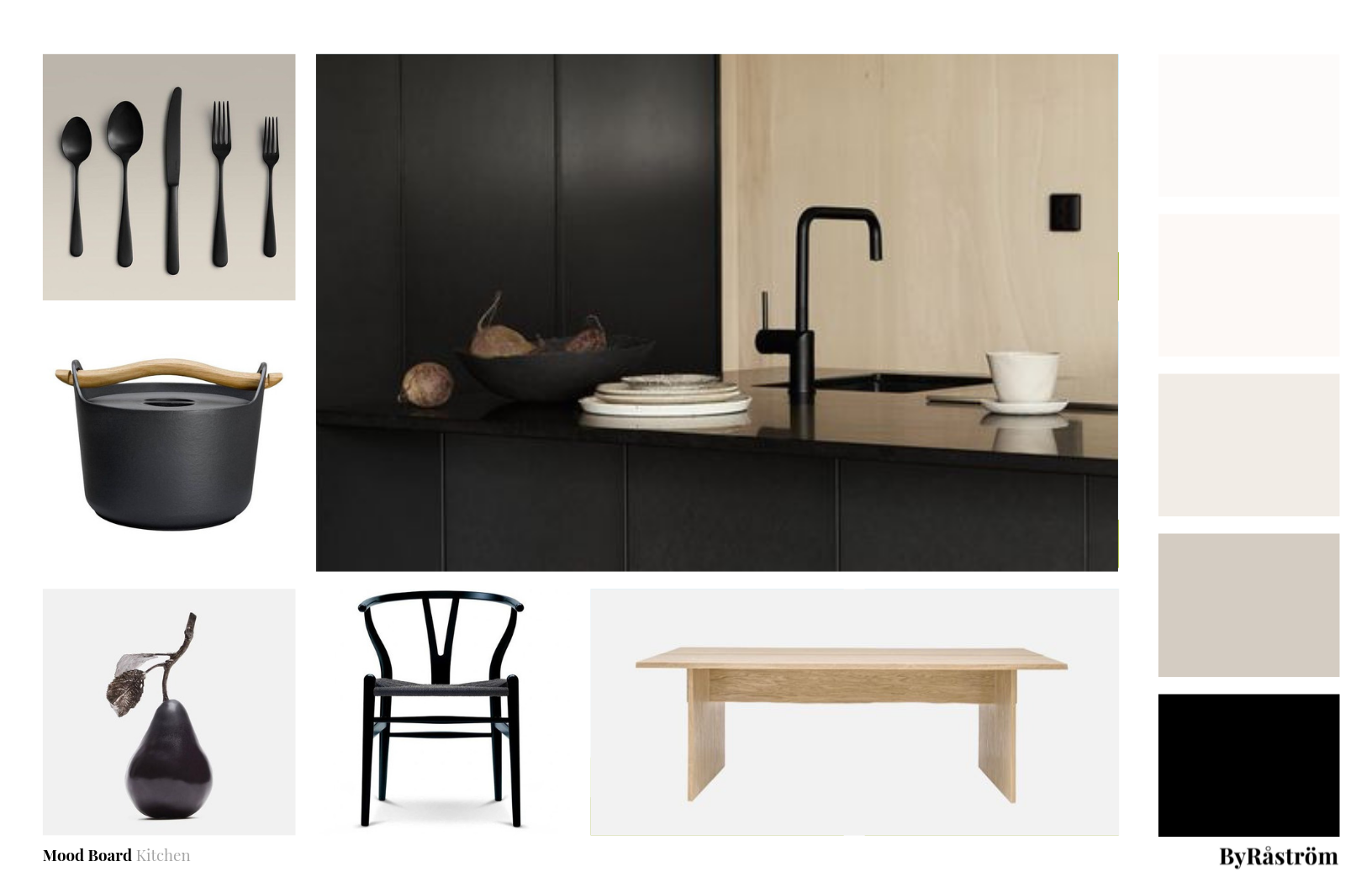 Blackout Kitchen Mood Board