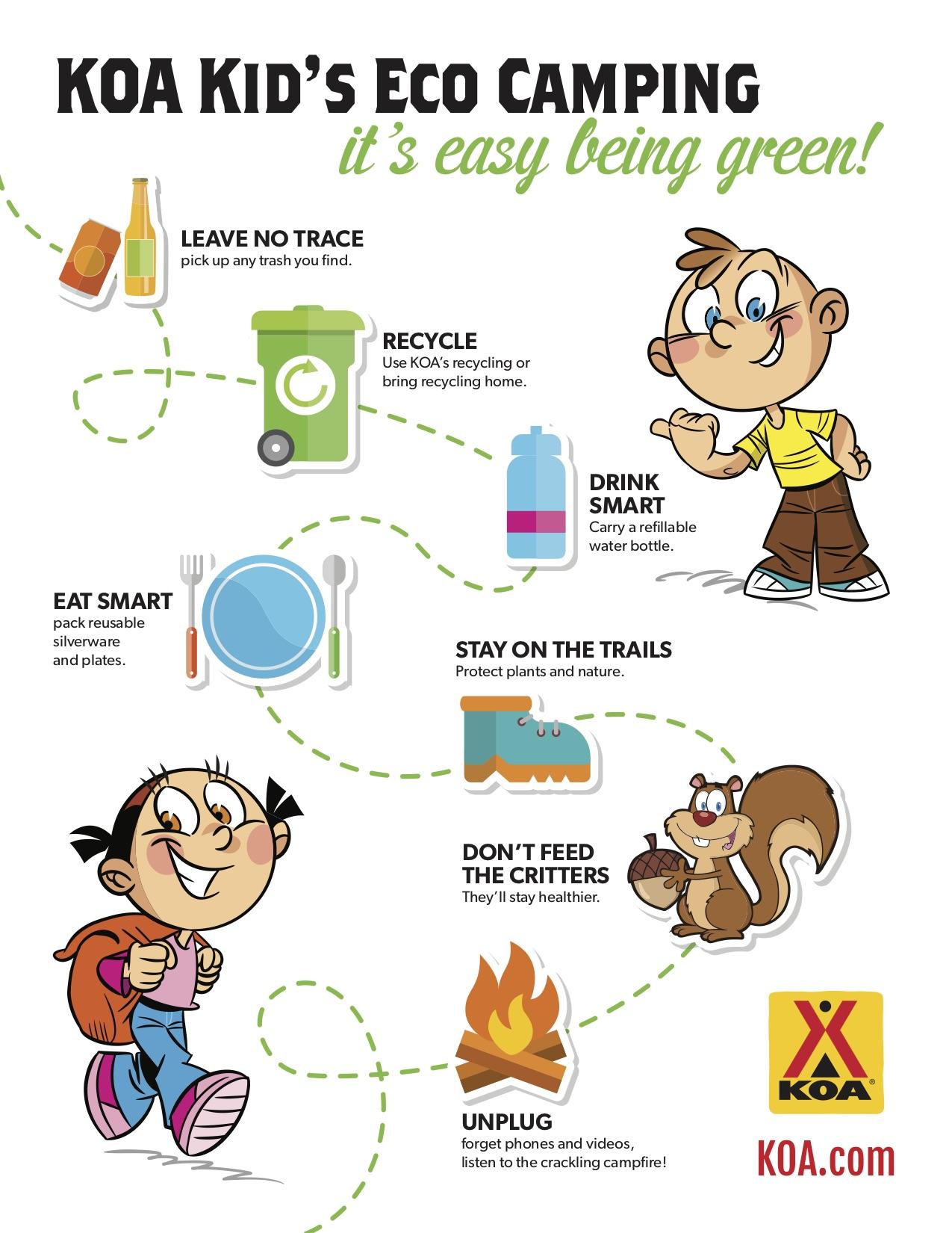 KOA Infographic - Green Camping DRAFT 1.jpg