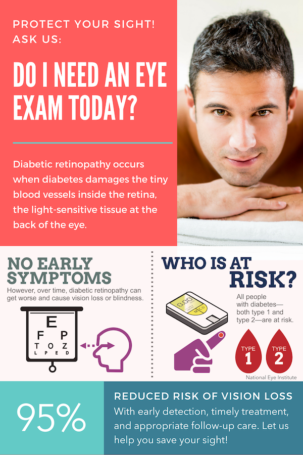 Protect your vision   HIV (24x36).png
