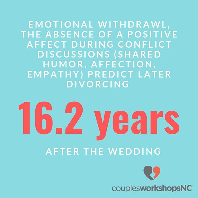 #GottmanFactFriday If you see these early predictors of divorce in your relationship, reverse the cycle before it's too late! Our couples retreats are designed to renew relationships - check them out with the link in our bio!
