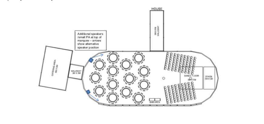 Floor plan showing the design layout, after the blessing the chairs were replaced round the tables for the wedding breakfast leaving the dance floor free for the evening.