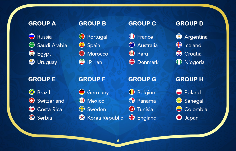 fifa-world-cup-2018-groups.jpg
