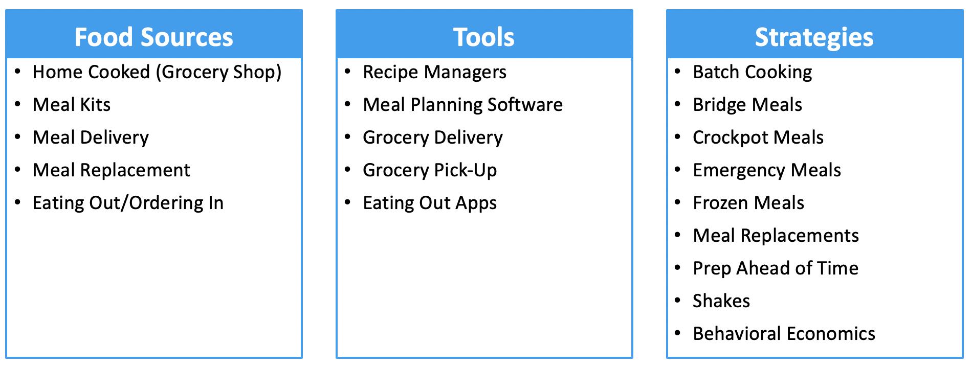 Food_Sources--Tools--Strategies_122718.png