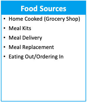 Food_Sources--only.png