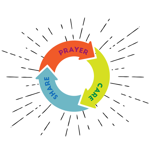 Cause-Circle-Pray-Care-Share.png