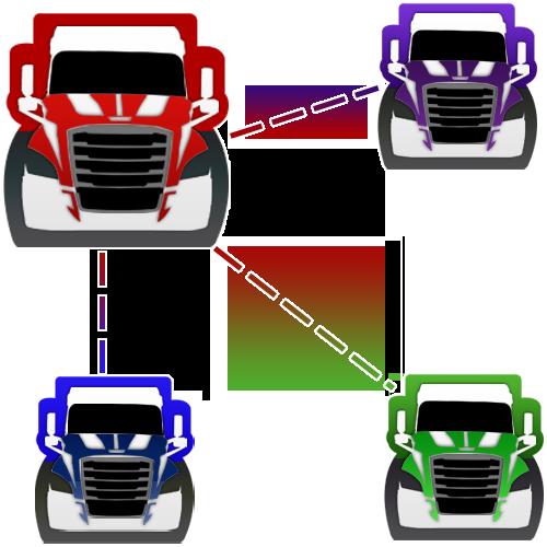Logistics Diagram.png