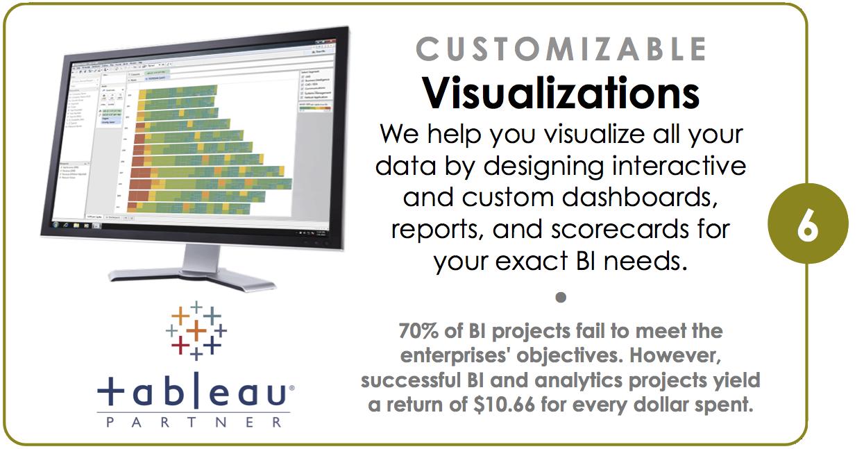 Customizable-Visualizations.png