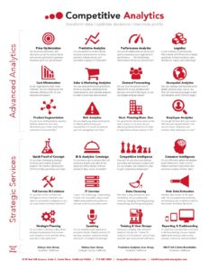 Competitive-Analytics-Brochure-1-pdf-232x300.jpg