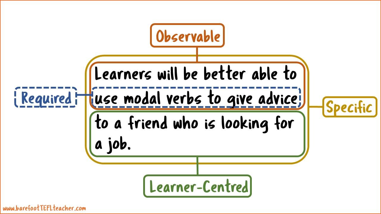 Example Lesson Aim.JPG