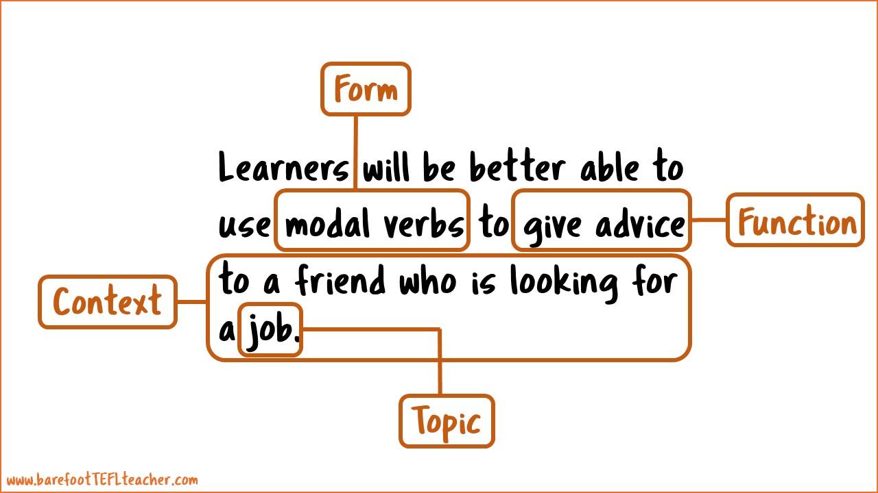 Example Lesson Aim Details.JPG