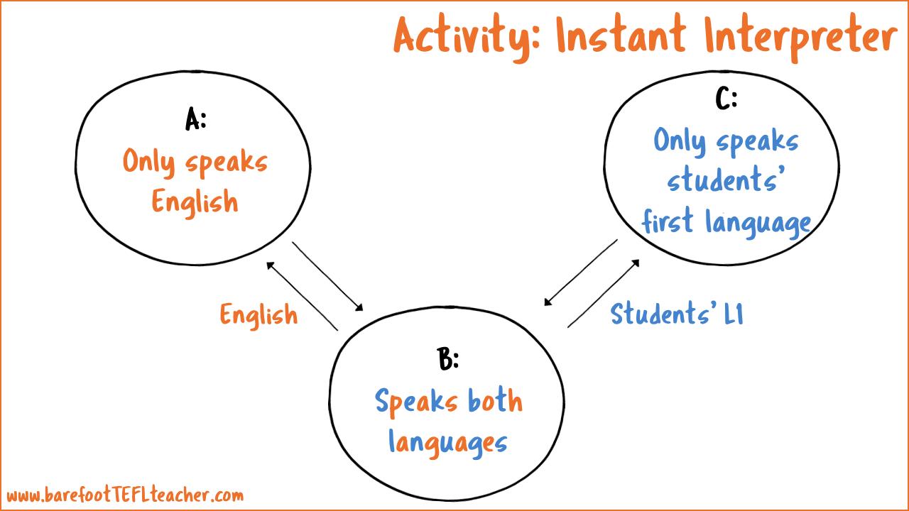 TEFL Activity Instant Interpreter.png