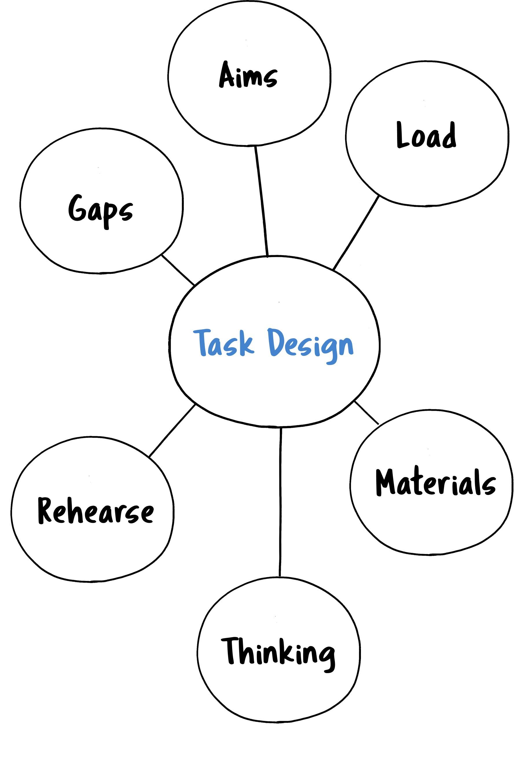 Task Design.jpg