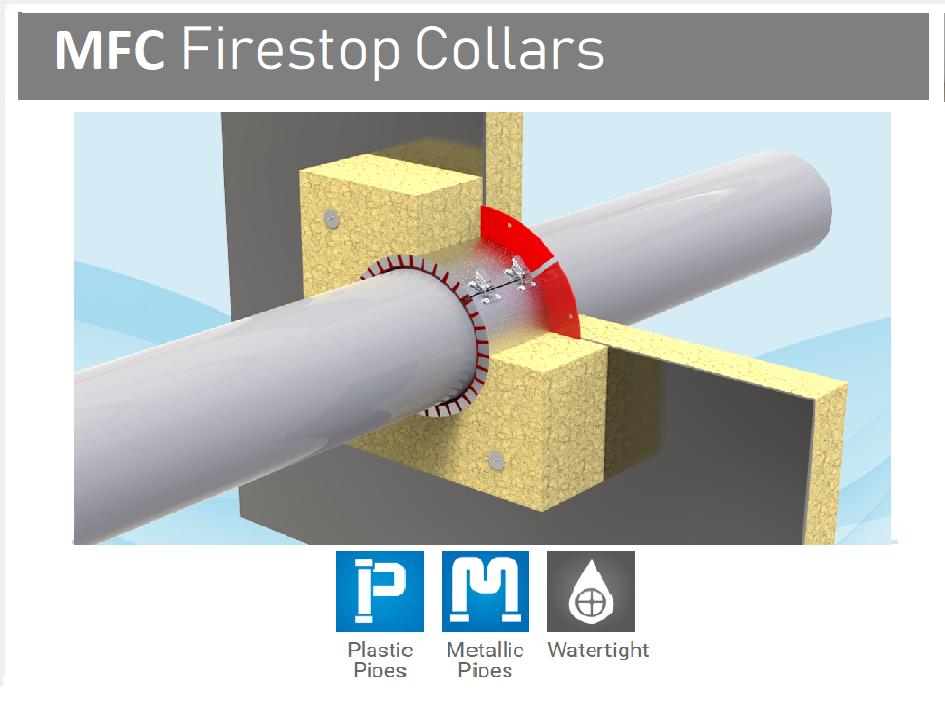 STI Marine Firestop MFC System