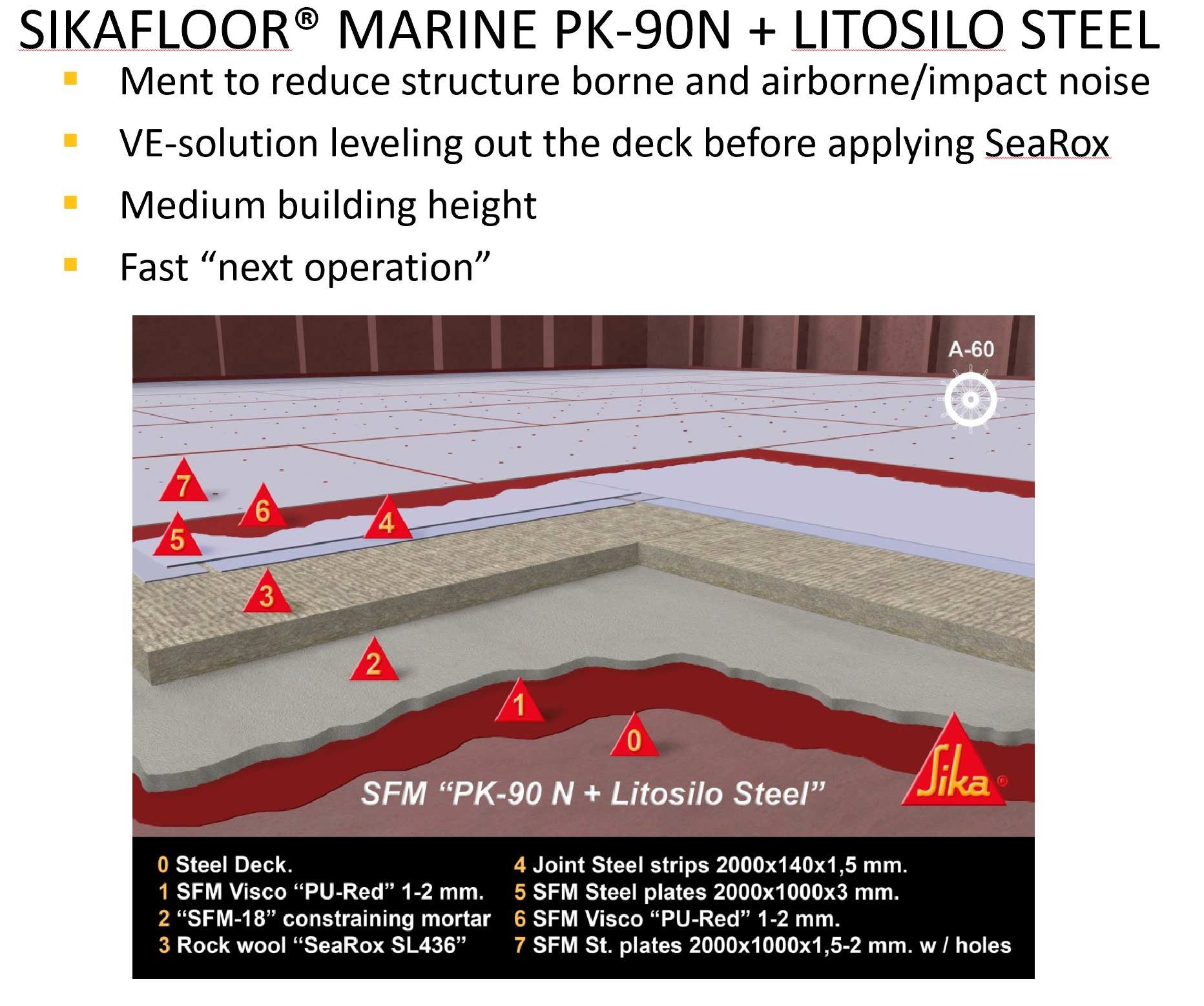 A60 Deck: PK-90 leveling + Litosilo-Steel Floating Floor