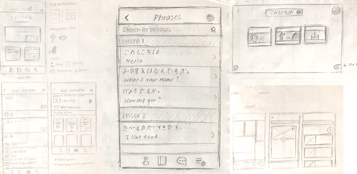 My rough sketches of home screen, voice translator and saved phrases