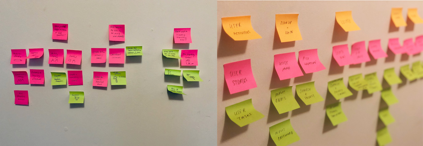 Stickies for insight groupings, persona, and journey framework