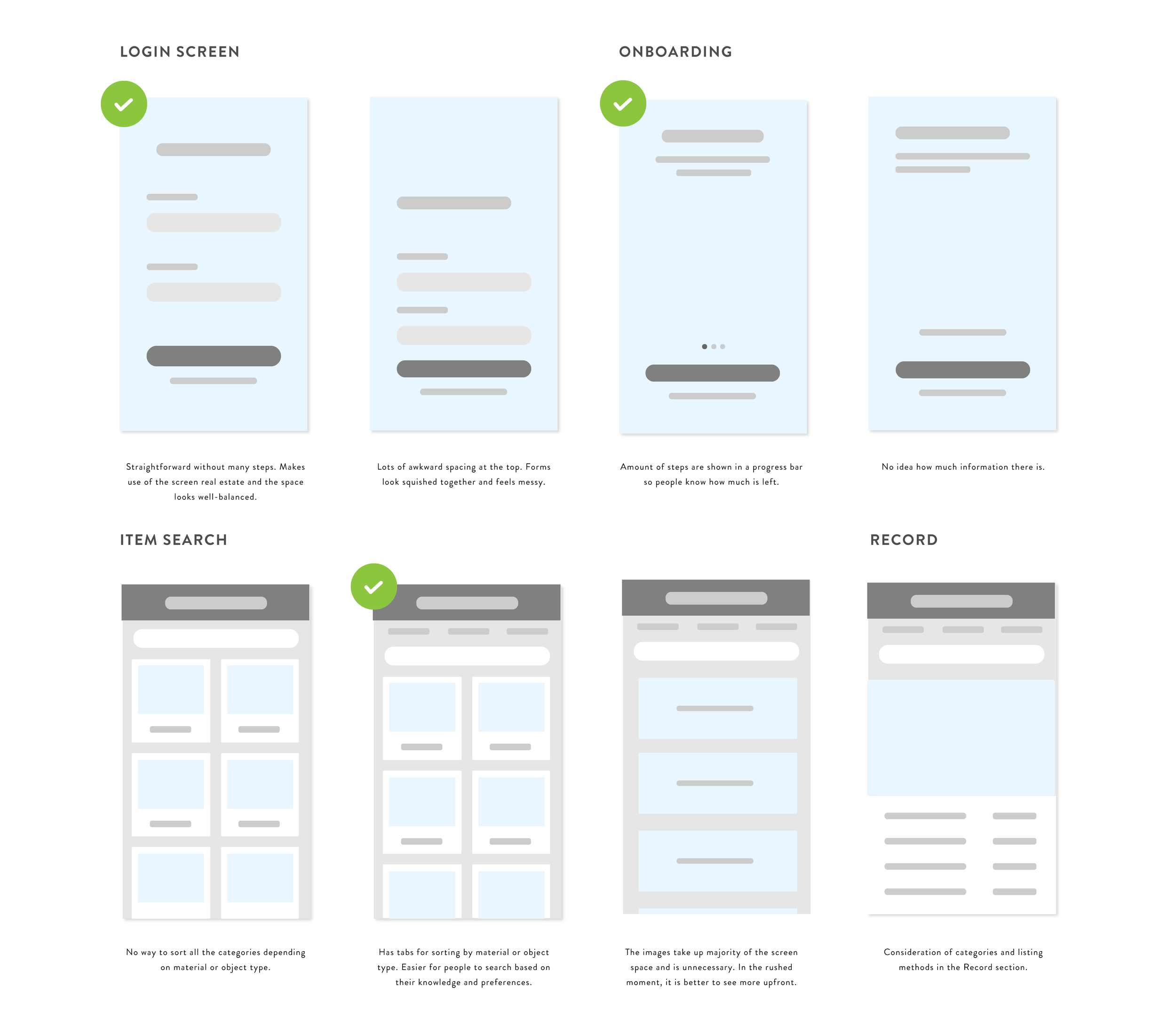 Low-fi mockups for initial layout variations, tested with potential users