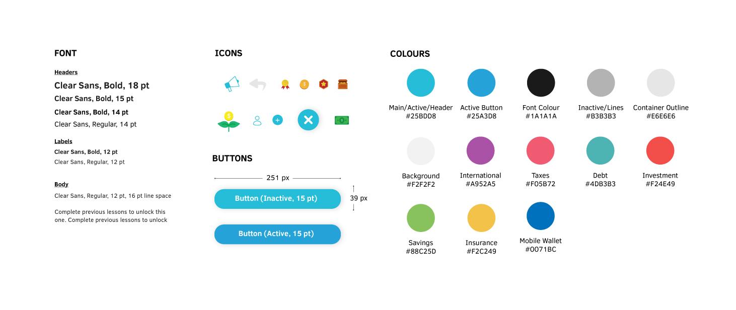 Design guide for Monkiri