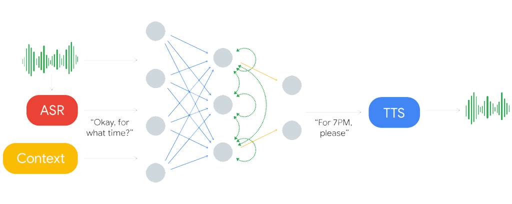 Google-Duplex-ASR-diagram-1024x408 copy.png
