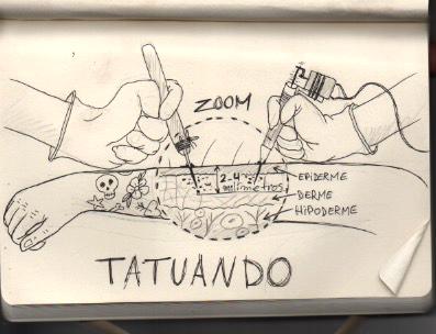 Taiom - ilustra - TATUANDO.jpg