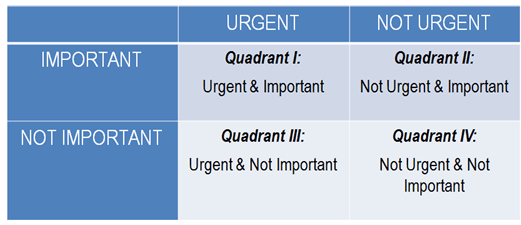 4 quadrants.png