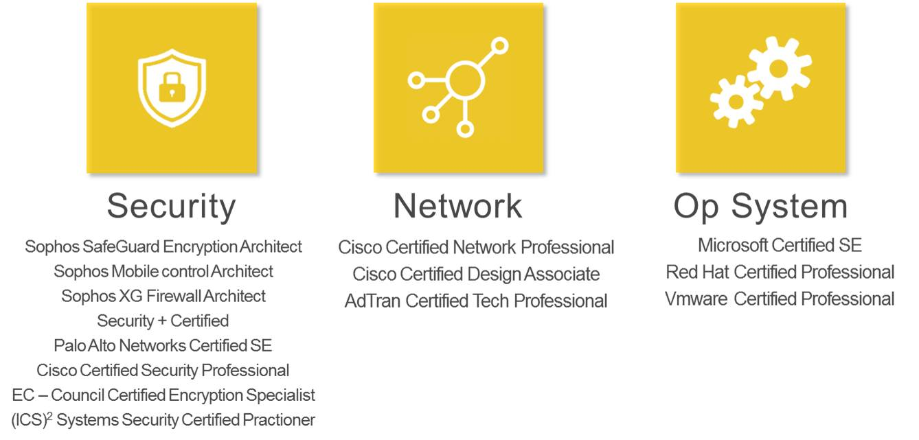 expertcloud-certifications.jpg