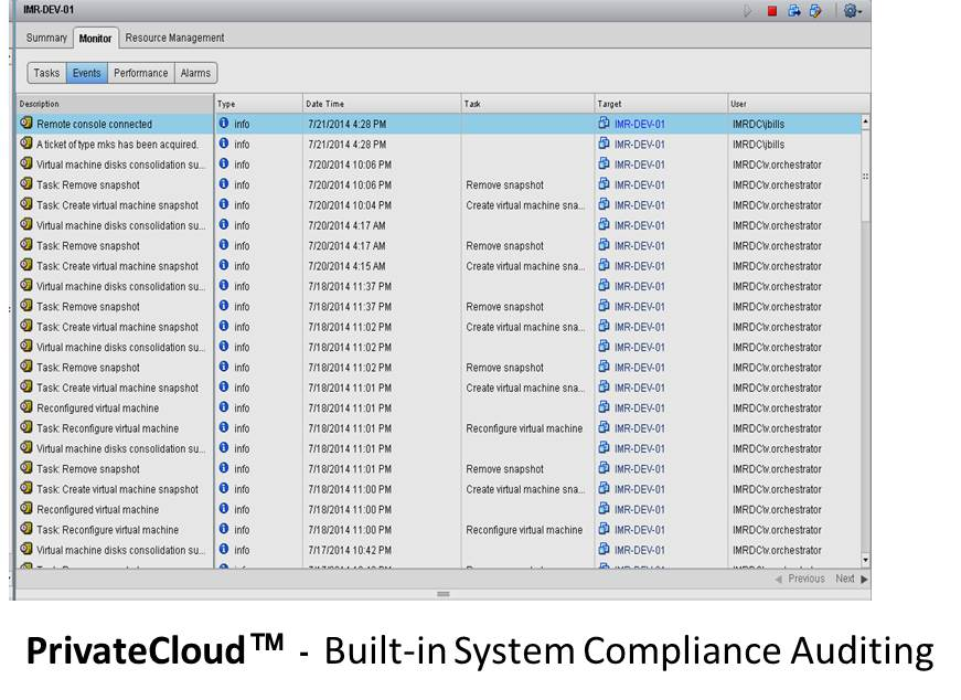 Compliance - Compliance and auditing is a snap with PrivateCloud™. Audit logs note all changes, events and access to the hosted environment.