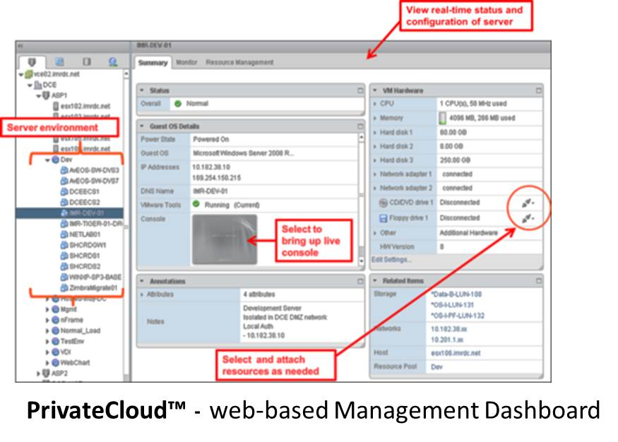 Web Dashboard - Increased capacity is always available on demand as your needs change. Simply login to gain access to your system from any location. System updates, network, and security is maintained by your own engineering experts.
