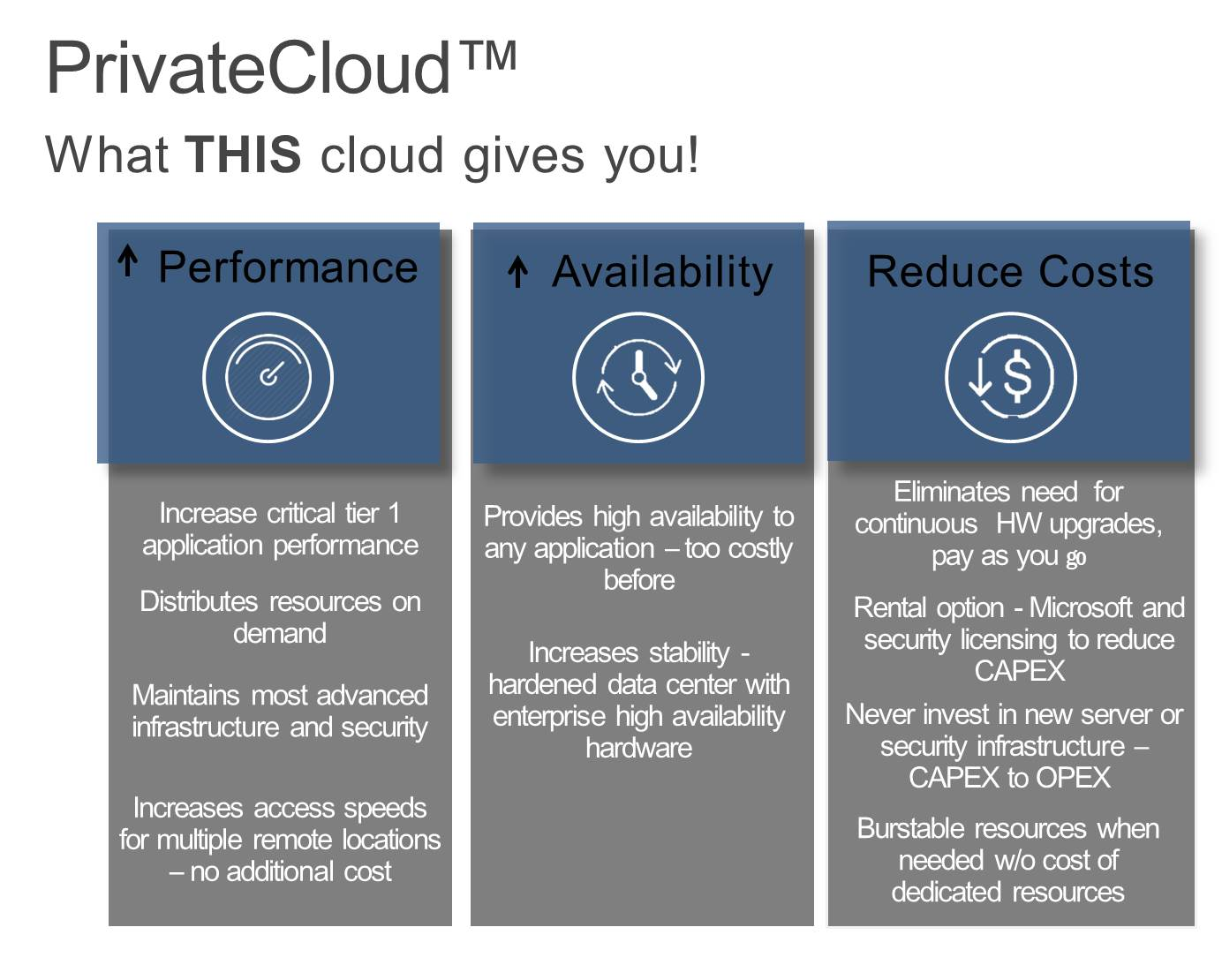 privatecloud-givesyou.jpg