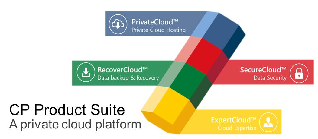 Want to learn more about the Cloud Proven Product Suite