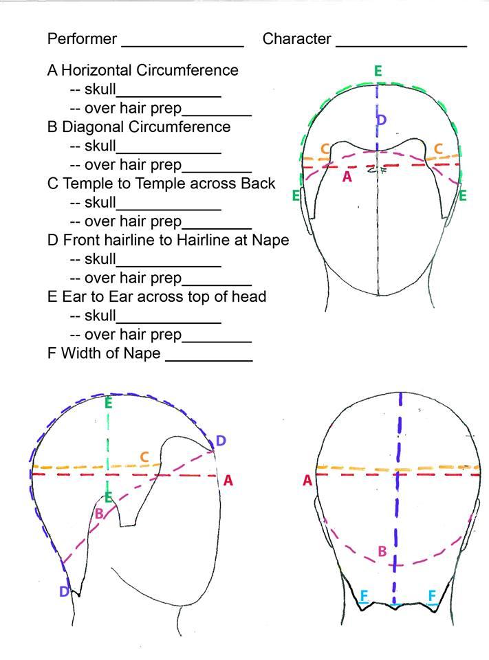 Head Measurements.jpg