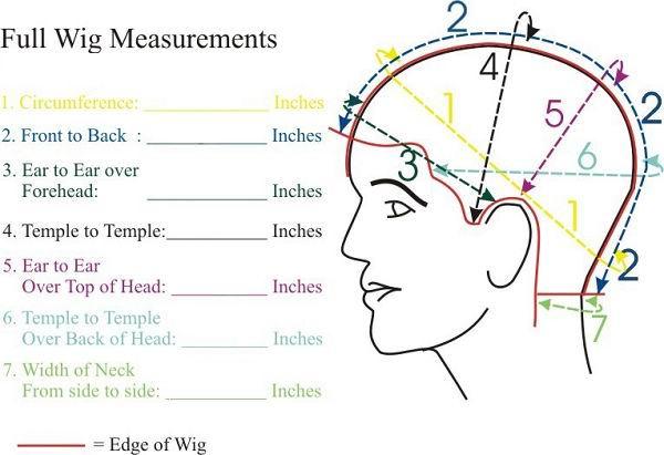 full-wig-measurements.jpg