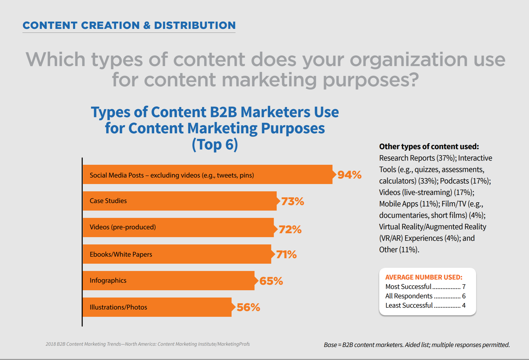Content Marketing Stats.PNG