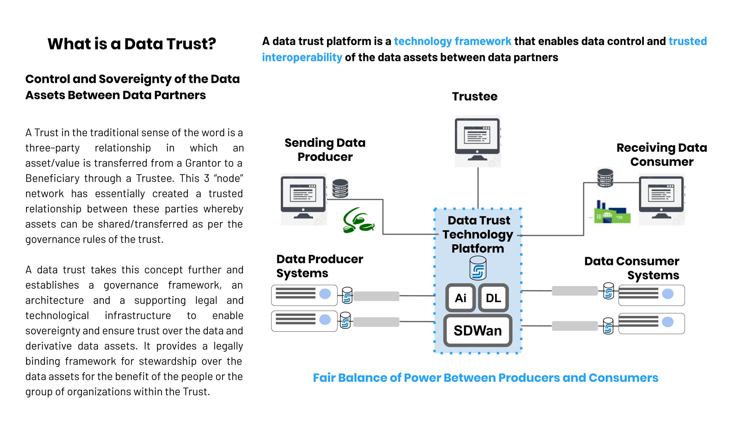 what-is-a-data-trust.jpg