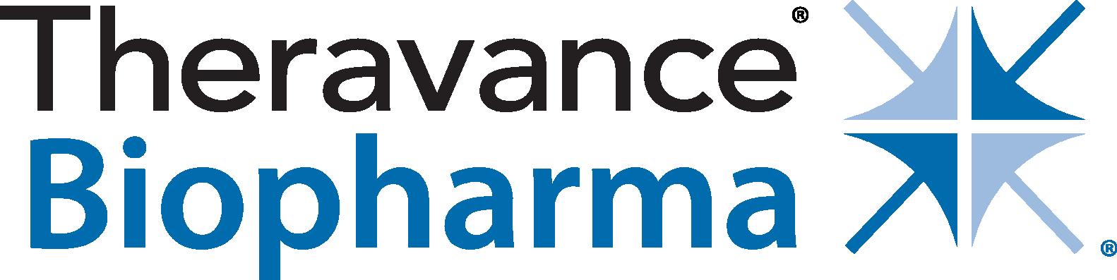 theravance-biopharmamrsa.png